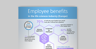 benefits-infographic-preview.png