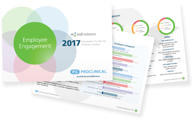 Employee Engagement 2017 | Benchmark for the Life Sciences Industry